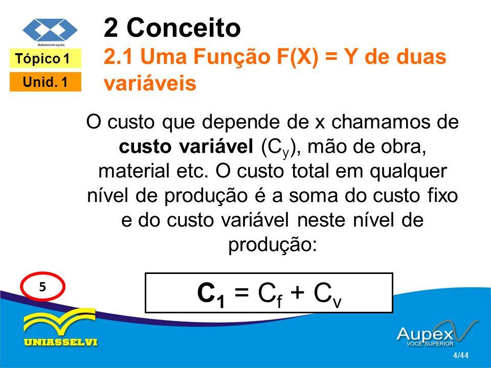 2 Conceito 2.1 Uma Função F(X) = Y de duas variáveis O custo que depende de x chamamos de custo variável (C y ), mão de obra, material etc. O custo to