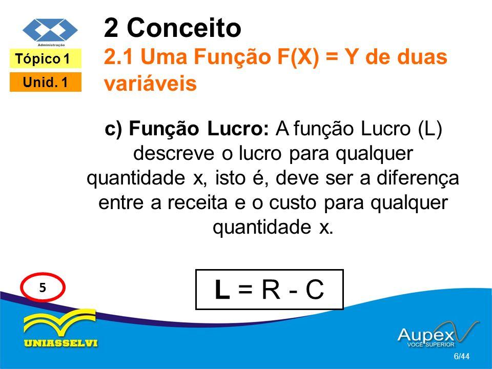 2 Conceito 2.1 Uma Função F(X) = Y de duas variáveis c) Função Lucro: A função Lucro (L) descreve o lucro para qualquer quantidade x, isto é, deve ser