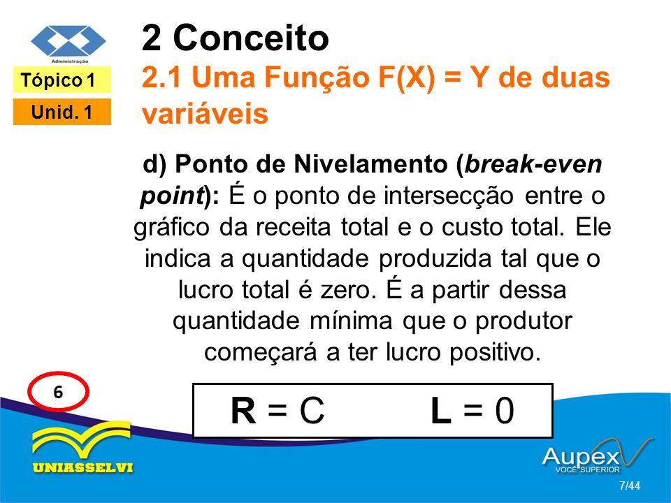 2 Conceito 2.1 Uma Função F(X) = Y de duas variáveis d) Ponto de Nivelamento (break-even point): É o ponto de intersecção entre o gráfico da receita t