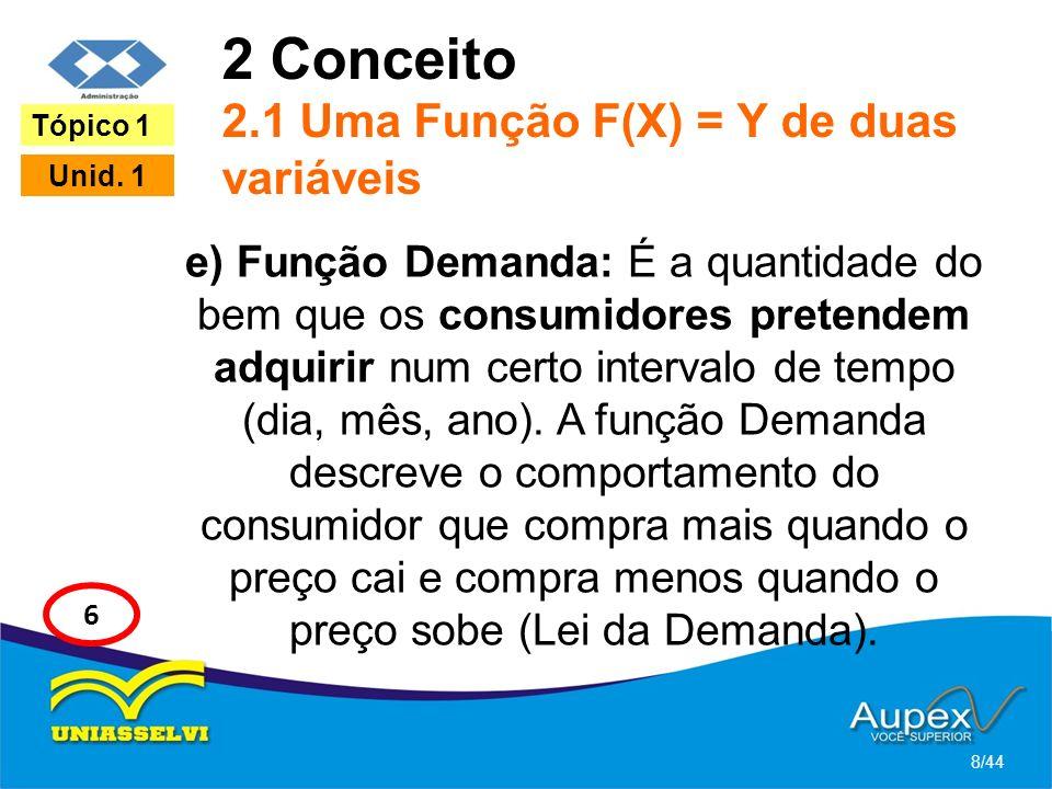 2 Conceito 2.1 Uma Função F(X) = Y de duas variáveis e) Função Demanda: É a quantidade do bem que os consumidores pretendem adquirir num certo interva