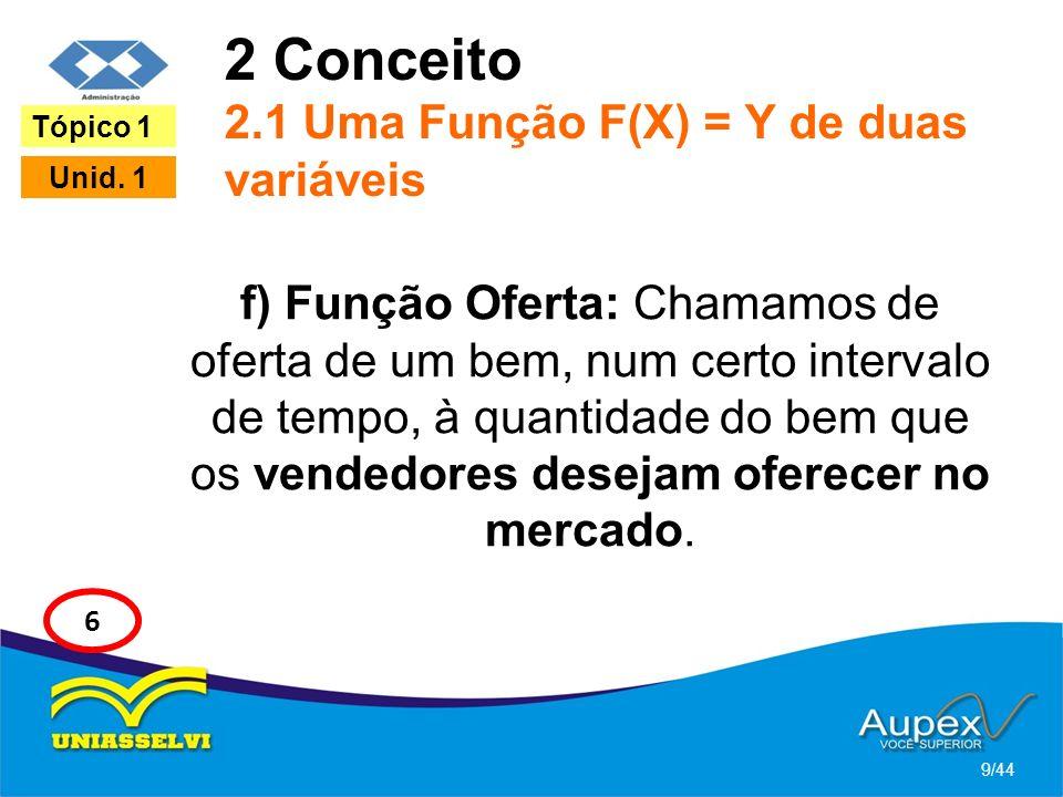 2 Conceito 2.1 Uma Função F(X) = Y de duas variáveis f) Função Oferta: Chamamos de oferta de um bem, num certo intervalo de tempo, à quantidade do bem