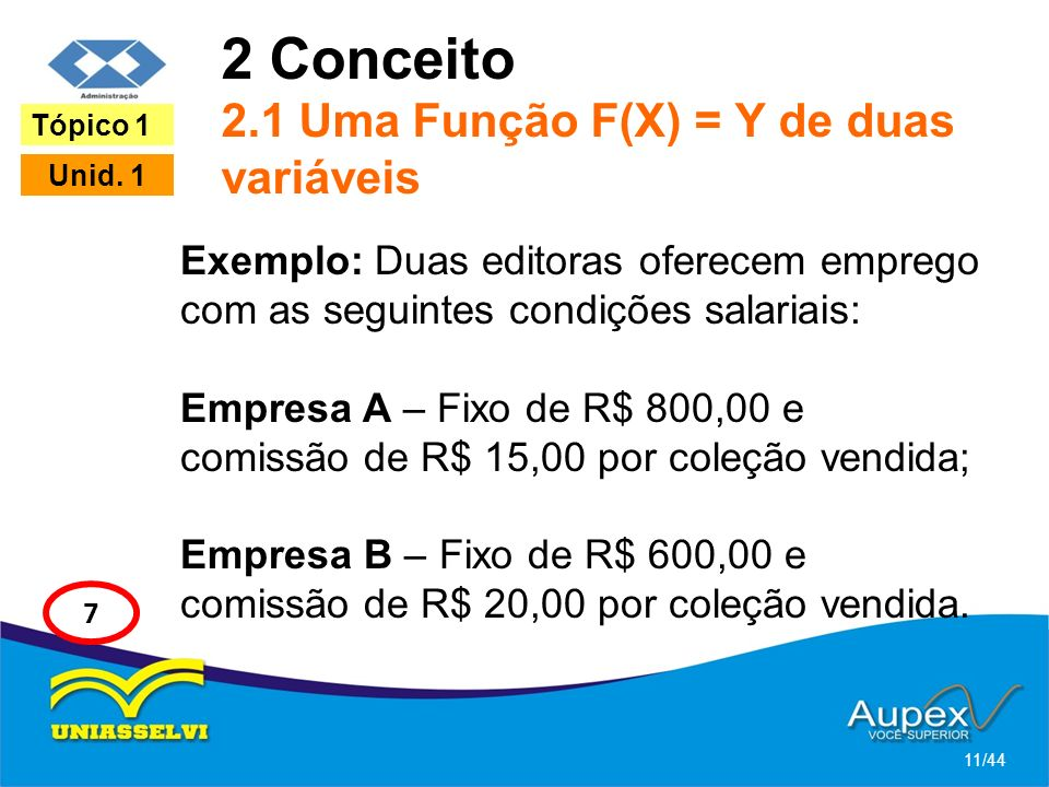 2 Conceito 2.1 Uma Função F(X) = Y de duas variáveis Exemplo: Duas editoras oferecem emprego com as seguintes condições salariais: Empresa A – Fixo de