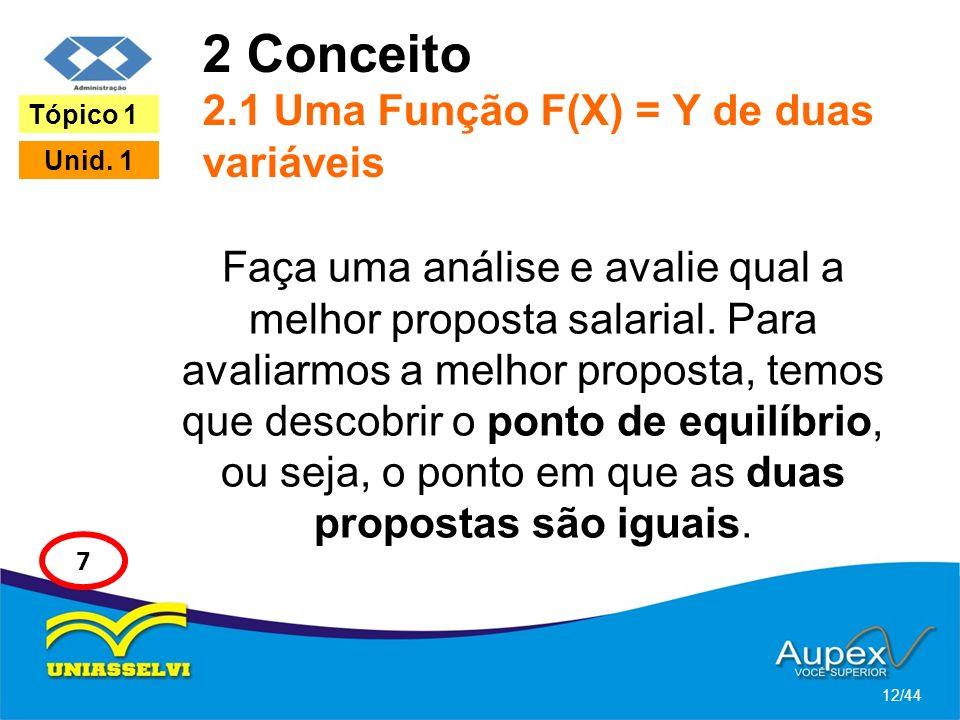 2 Conceito 2.1 Uma Função F(X) = Y de duas variáveis Faça uma análise e avalie qual a melhor proposta salarial. Para avaliarmos a melhor proposta, tem