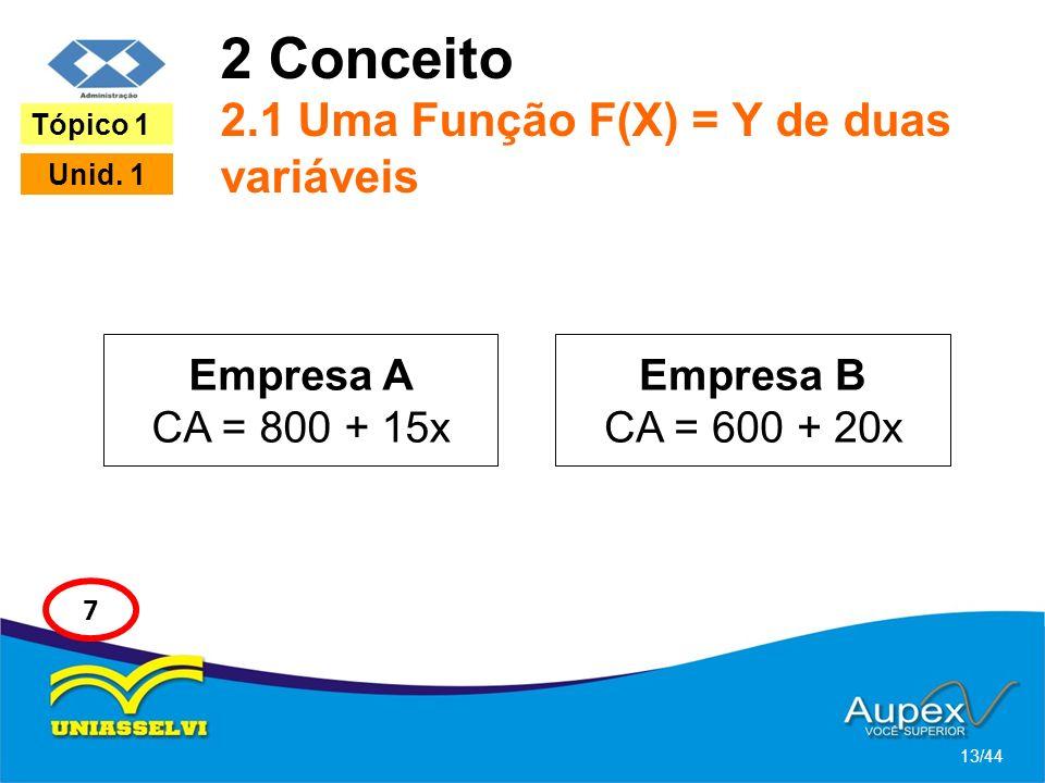 2 Conceito 2.1 Uma Função F(X) = Y de duas variáveis Empresa A CA = 800 + 15x 13/44 Tópico 1 Unid. 1 7 Empresa B CA = 600 + 20x