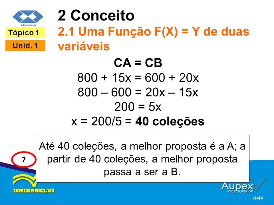 Até 40 coleções, a melhor proposta é a A; a partir de 40 coleções, a melhor proposta passa a ser a B. 2 Conceito 2.1 Uma Função F(X) = Y de duas variá