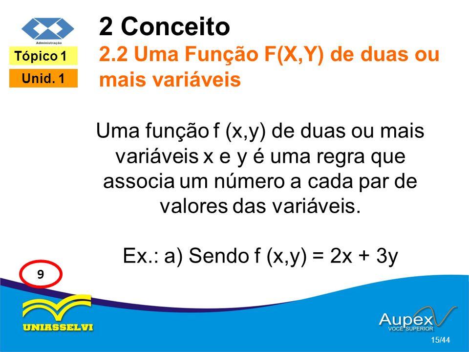 2 Conceito 2.2 Uma Função F(X,Y) de duas ou mais variáveis Uma função f (x,y) de duas ou mais variáveis x e y é uma regra que associa um número a cada