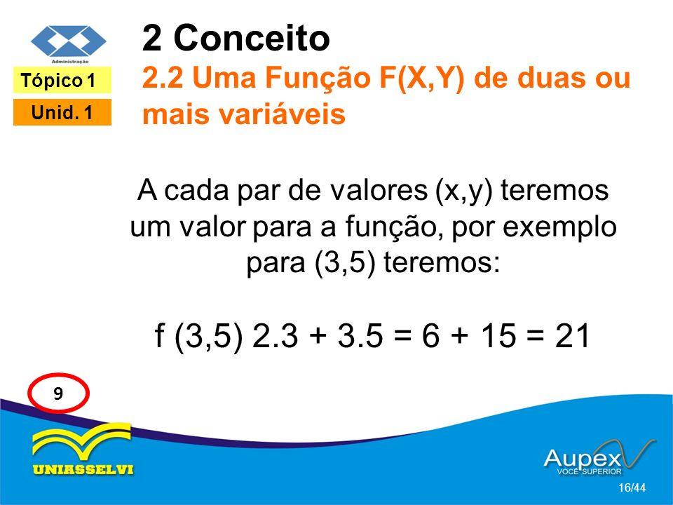 2 Conceito 2.2 Uma Função F(X,Y) de duas ou mais variáveis A cada par de valores (x,y) teremos um valor para a função, por exemplo para (3,5) teremos: