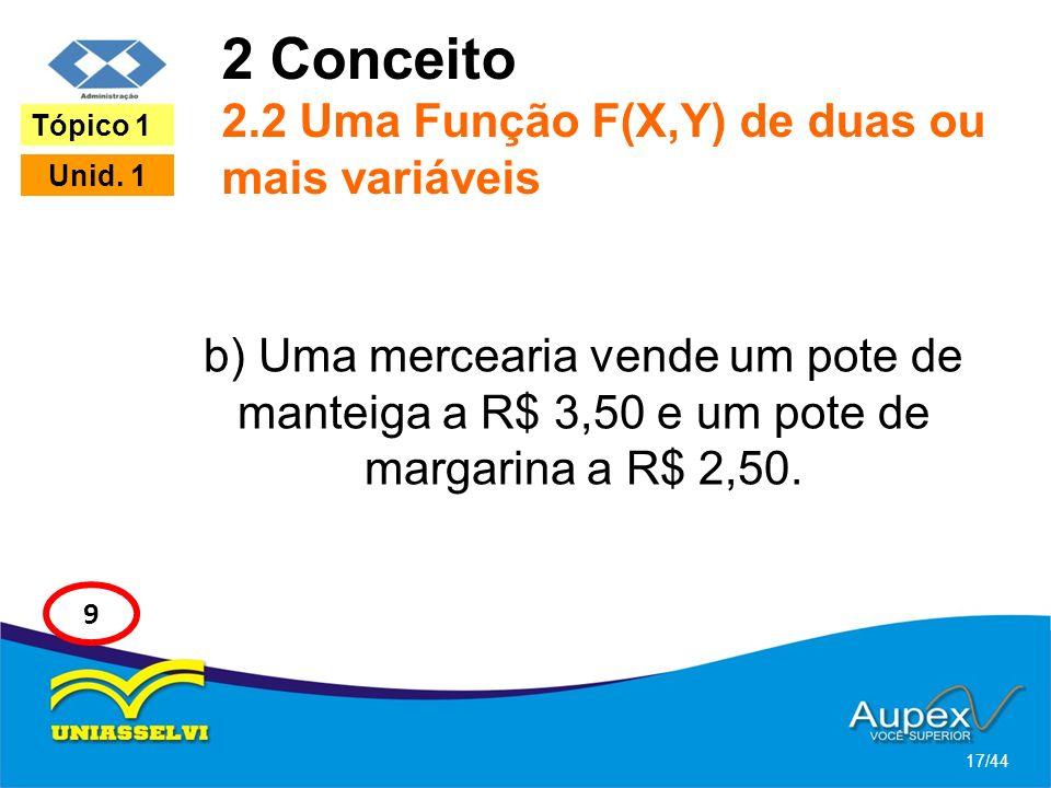 2 Conceito 2.2 Uma Função F(X,Y) de duas ou mais variáveis b) Uma mercearia vende um pote de manteiga a R$ 3,50 e um pote de margarina a R$ 2,50. 17/4