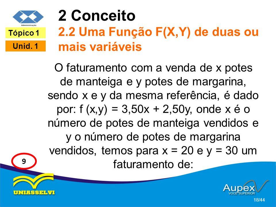 2 Conceito 2.2 Uma Função F(X,Y) de duas ou mais variáveis O faturamento com a venda de x potes de manteiga e y potes de margarina, sendo x e y da mes