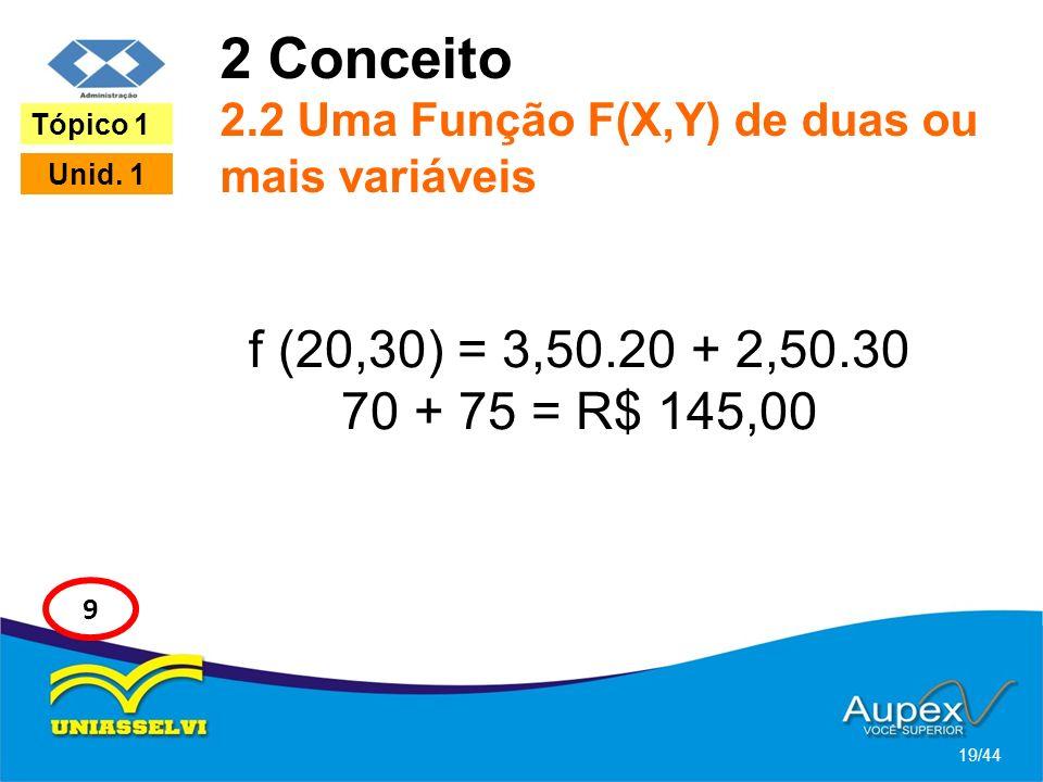 2 Conceito 2.2 Uma Função F(X,Y) de duas ou mais variáveis f (20,30) = 3,50.20 + 2,50.30 70 + 75 = R$ 145,00 19/44 Tópico 1 Unid. 1 9