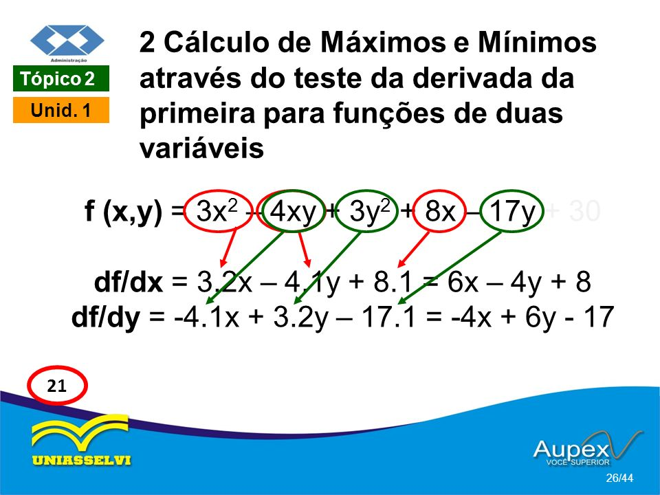 2 Cálculo de Máximos e Mínimos através do teste da derivada da primeira para funções de duas variáveis f (x,y) = 3x 2 – 4xy + 3y 2 + 8x – 17y + 30 df/