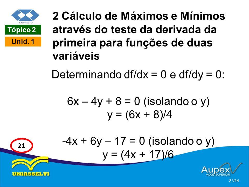 2 Cálculo de Máximos e Mínimos através do teste da derivada da primeira para funções de duas variáveis Determinando df/dx = 0 e df/dy = 0: 6x – 4y + 8