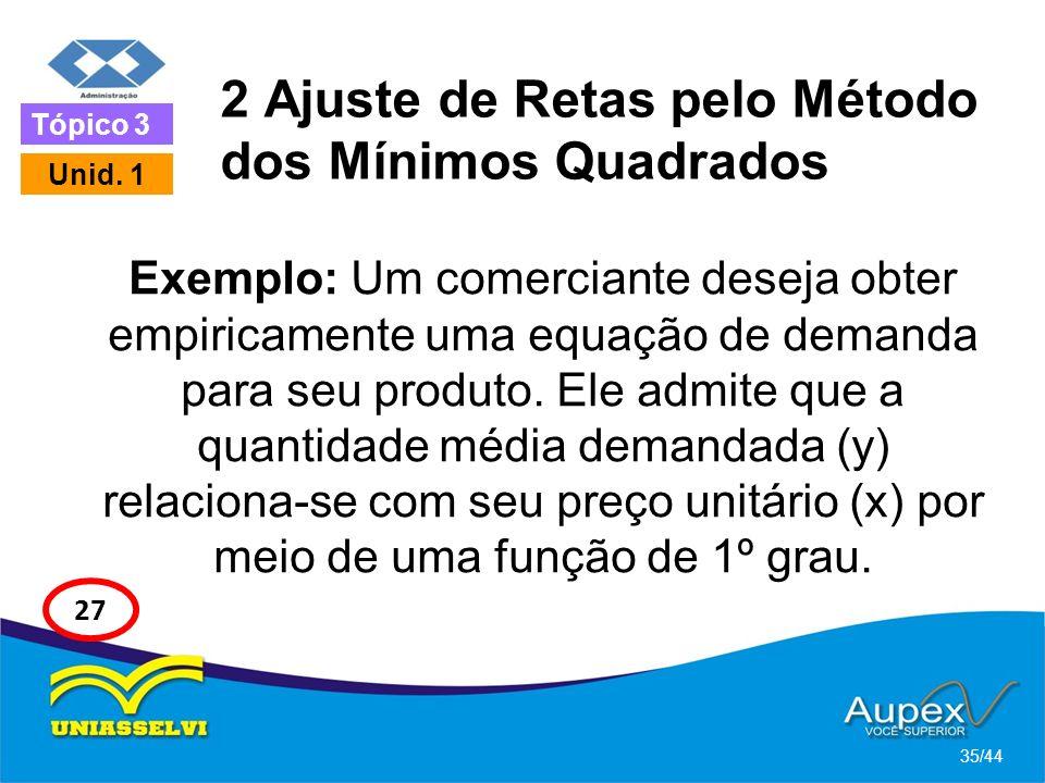 2 Ajuste de Retas pelo Método dos Mínimos Quadrados Exemplo: Um comerciante deseja obter empiricamente uma equação de demanda para seu produto. Ele ad