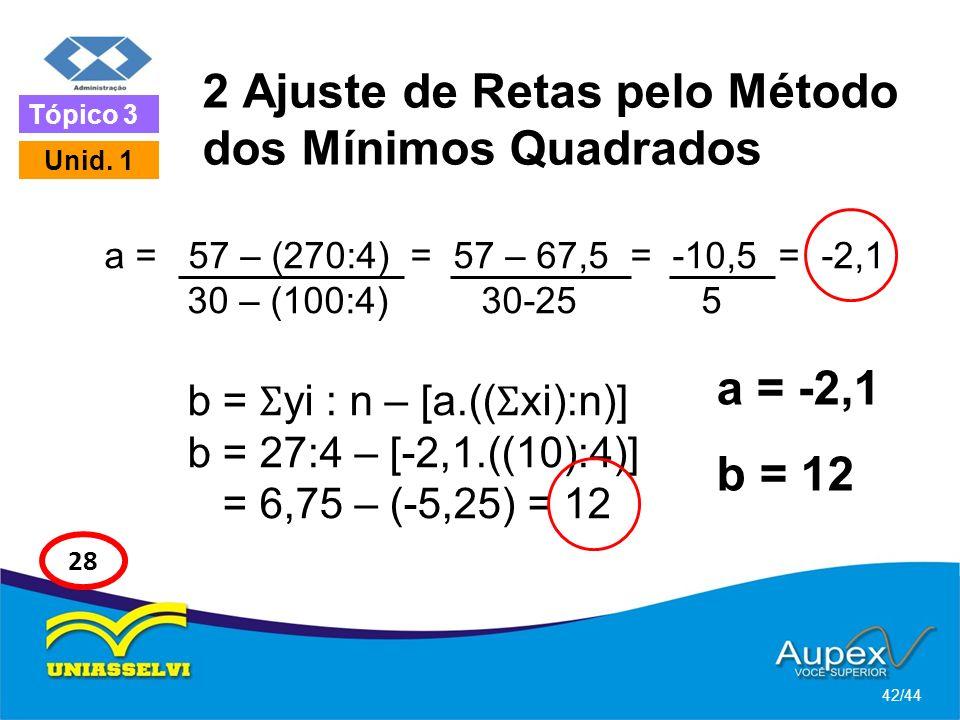 2 Ajuste de Retas pelo Método dos Mínimos Quadrados a = 57 – (270:4) = 57 – 67,5 = -10,5 = -2,1 30 – (100:4) 30-25 5 42/44 Tópico 3 Unid. 1 28 b = Ʃ y