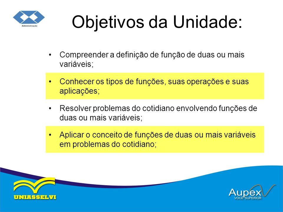 Objetivos da Unidade: Compreender a definição de função de duas ou mais variáveis; Conhecer os tipos de funções, suas operações e suas aplicações; Res