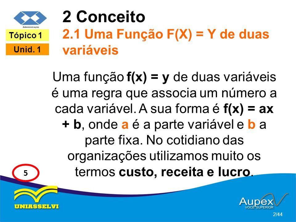 2 Conceito 2.1 Uma Função F(X) = Y de duas variáveis Uma função f(x) = y de duas variáveis é uma regra que associa um número a cada variável. A sua fo