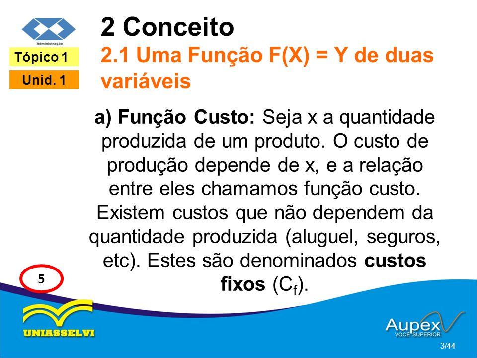 2 Conceito 2.1 Uma Função F(X) = Y de duas variáveis a) Função Custo: Seja x a quantidade produzida de um produto. O custo de produção depende de x, e