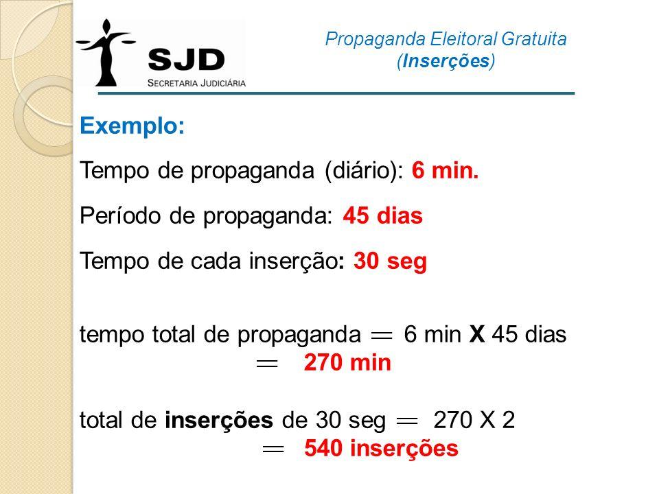 Exemplo: Tempo de propaganda (diário): 6 min. Período de propaganda: 45 dias Tempo de cada inserção: 30 seg tempo total de propaganda 6 min X 45 dias