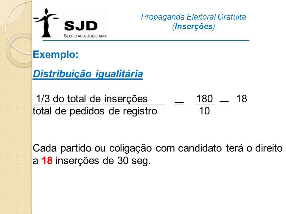 Exemplo: Distribuição igualitária 1/3 do total de inserções 180 18 total de pedidos de registro 10 Cada partido ou coligação com candidato terá o direito a 18 inserções de 30 seg.