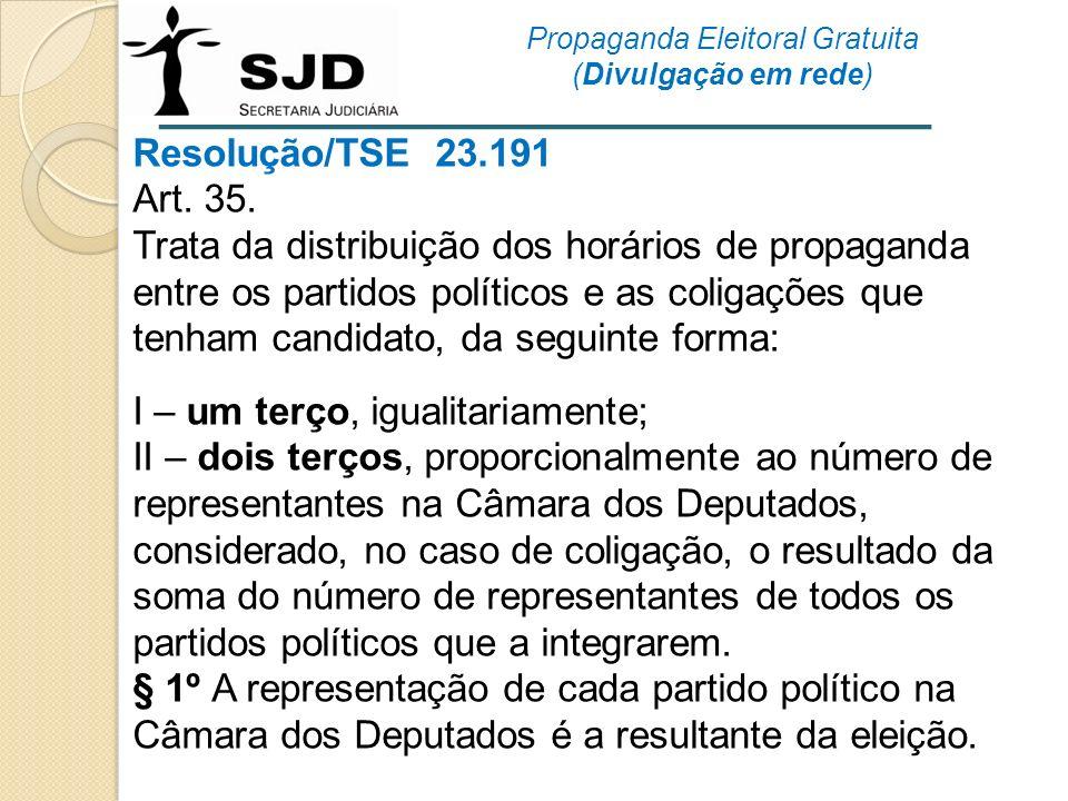 Resolução/TSE 23.191 Art. 35. Trata da distribuição dos horários de propaganda entre os partidos políticos e as coligações que tenham candidato, da se