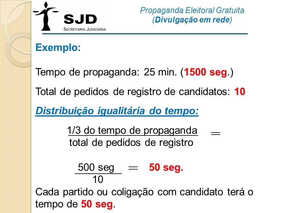 Exemplo: Tempo de propaganda: 25 min. (1500 seg.) Total de pedidos de registro de candidatos: 10 Distribuição igualitária do tempo: 1/3 do tempo de pr