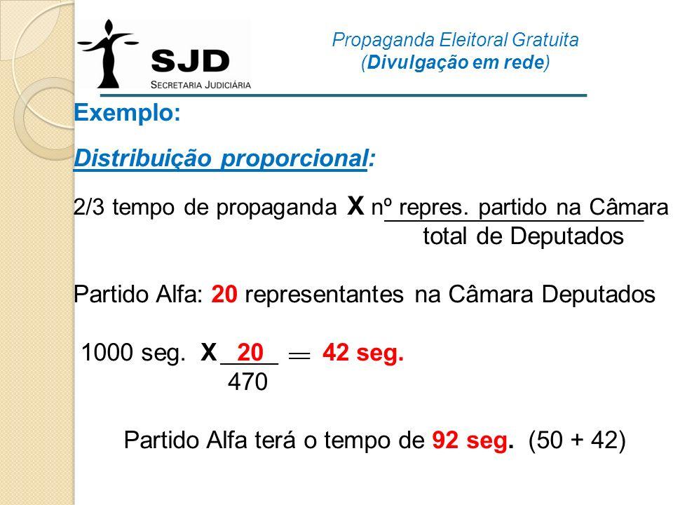 Exemplo: Distribuição proporcional: 2/3 tempo de propaganda X nº repres. partido na Câmara total de Deputados Partido Alfa: 20 representantes na Câmar
