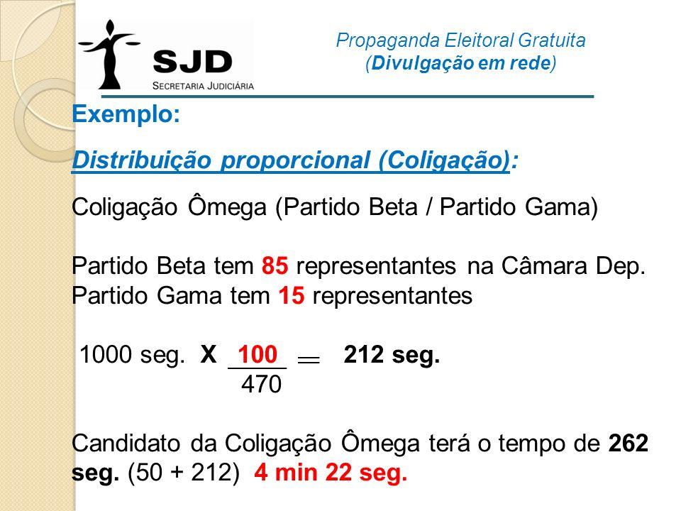 Exemplo: Distribuição proporcional (Coligação): Coligação Ômega (Partido Beta / Partido Gama) Partido Beta tem 85 representantes na Câmara Dep. Partid