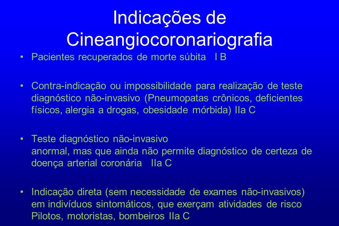 Indicações de Cineangiocoronariografia Pacientes recuperados de morte súbita I B Contra-indicação ou impossibilidade para realização de teste diagnóst