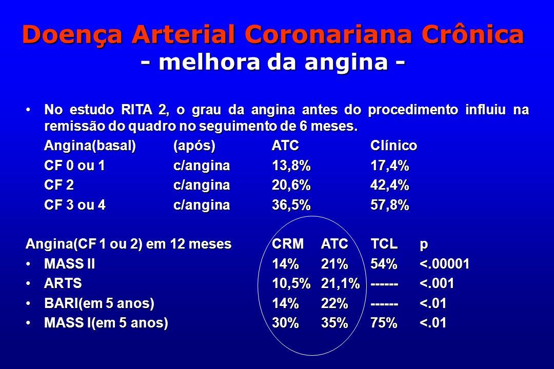 No estudo RITA 2, o grau da angina antes do procedimento influiu na remissão do quadro no seguimento de 6 meses.No estudo RITA 2, o grau da angina ant