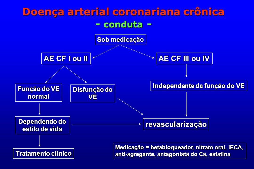 Doença arterial coronariana crônica - conduta - AE CF I ou II AE CF III ou IV Independente da função do VE Sob medicação revascularização Função do VE