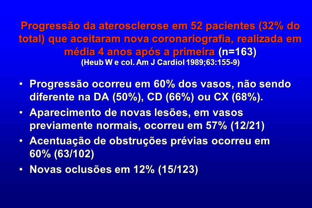 Progressão ocorreu em 60% dos vasos, não sendo diferente na DA (50%), CD (66%) ou CX (68%).Progressão ocorreu em 60% dos vasos, não sendo diferente na
