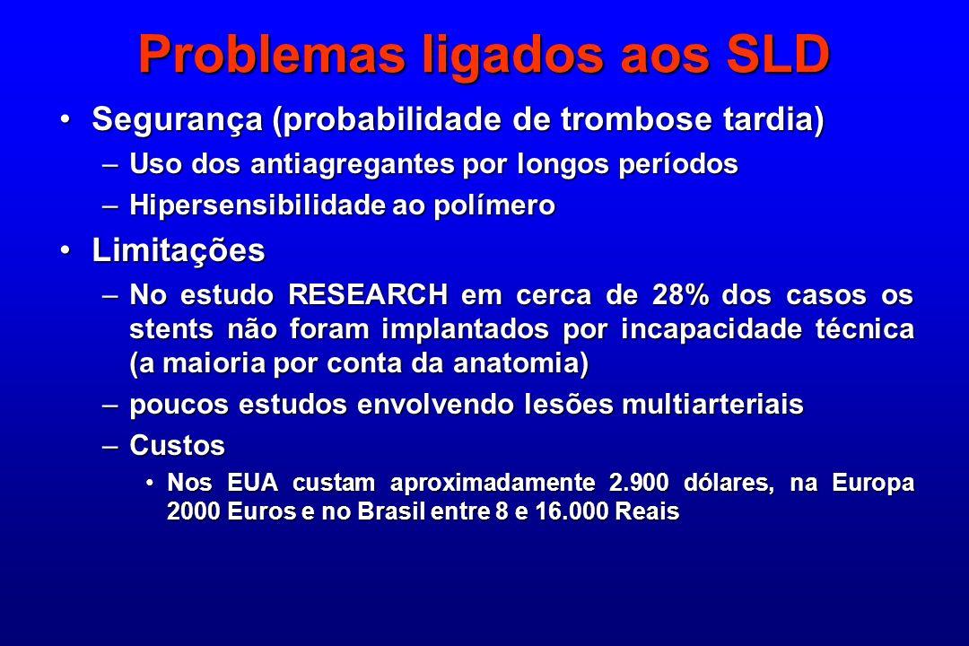 Problemas ligados aos SLD Segurança (probabilidade de trombose tardia)Segurança (probabilidade de trombose tardia) –Uso dos antiagregantes por longos