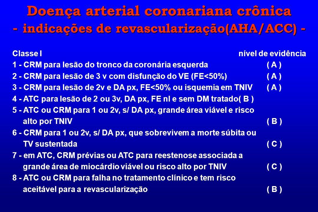 Classe Inível de evidência 1 - CRM para lesão do tronco da coronária esquerda ( A ) 2 - CRM para lesão de 3 v com disfunção do VE (FE<50%) ( A ) 3 - C