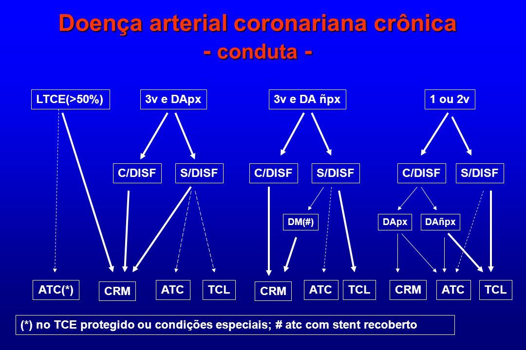 Doença arterial coronariana crônica - conduta - LTCE(>50%) CRM (*) no TCE protegido ou condições especiais; # atc com stent recoberto 3v e DApx S/DISF