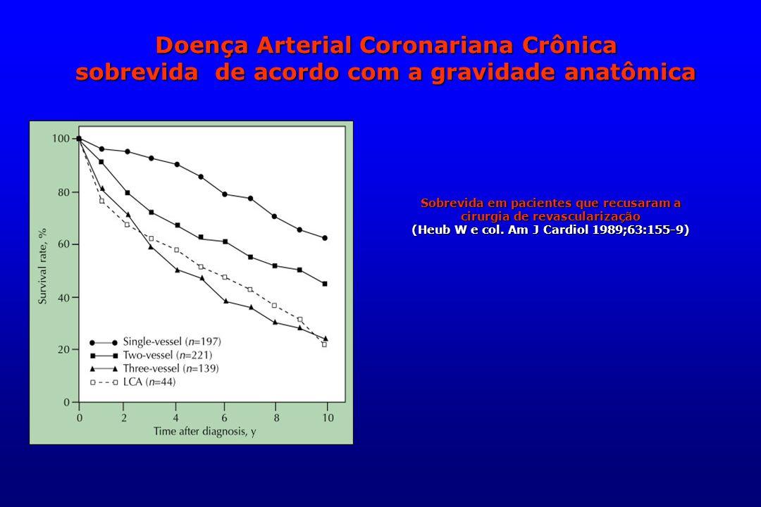 Doença Arterial Coronariana Crônica sobrevida de acordo com a gravidade anatômica Sobrevida em pacientes que recusaram a cirurgia de revascularização