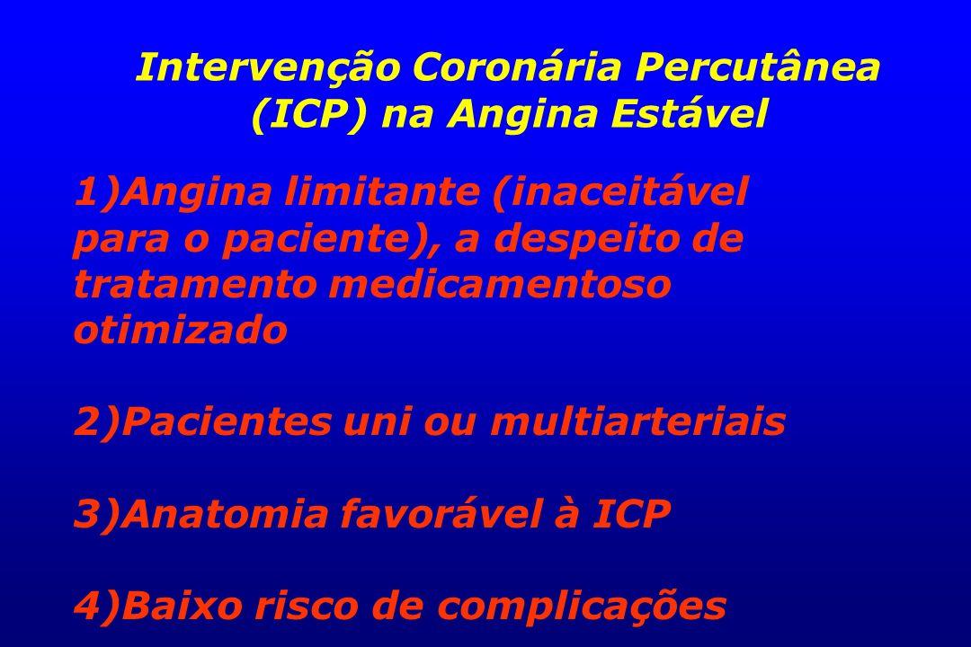 Intervenção Coronária Percutânea (ICP) na Angina Estável 1)Angina limitante (inaceitável para o paciente), a despeito de tratamento medicamentoso otim