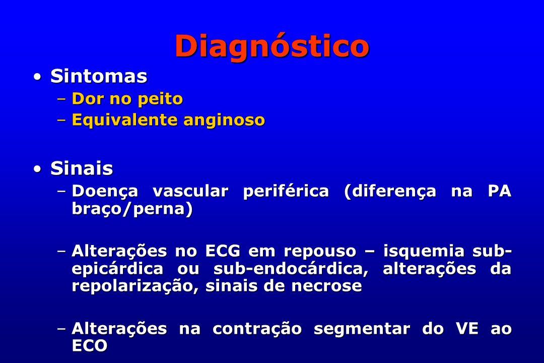 Diagnóstico SintomasSintomas –Dor no peito –Equivalente anginoso SinaisSinais –Doença vascular periférica (diferença na PA braço/perna) –Alterações no