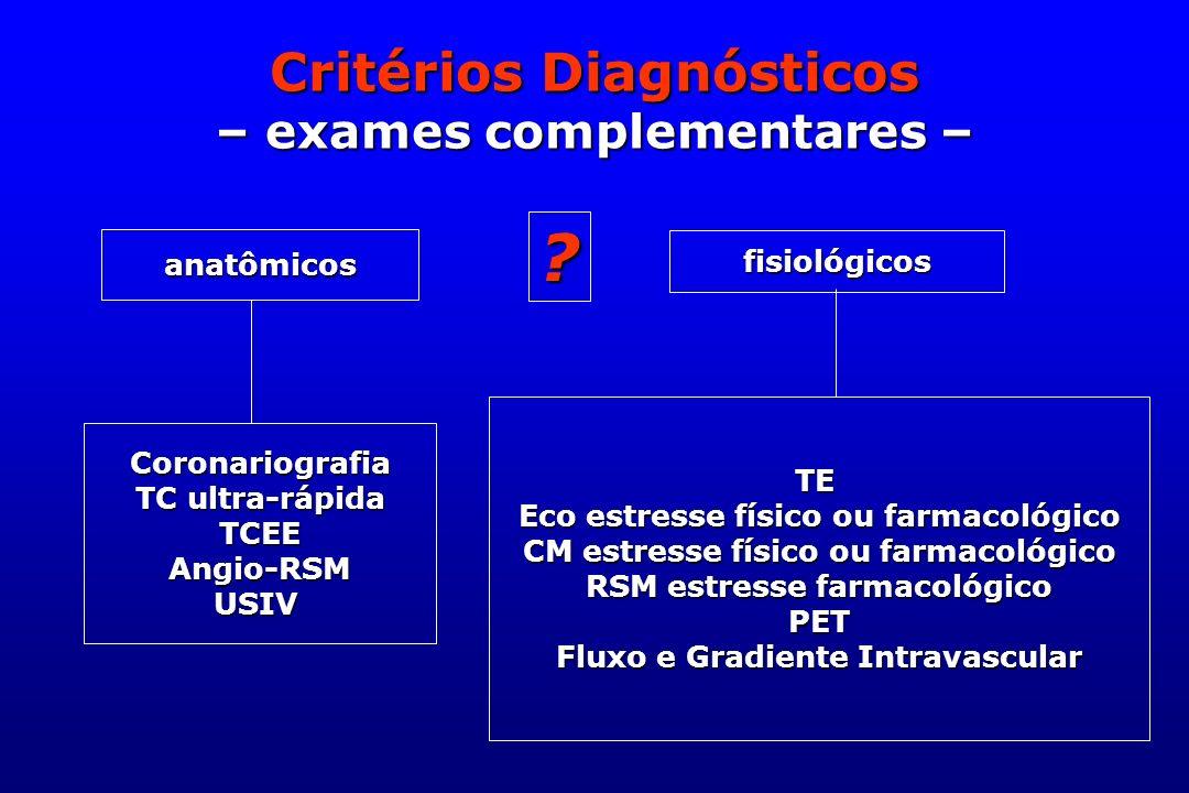 Angioplastia versus Tratamento médico na angina estável e DAC – retirado dos estudos randomizados (Boden W.