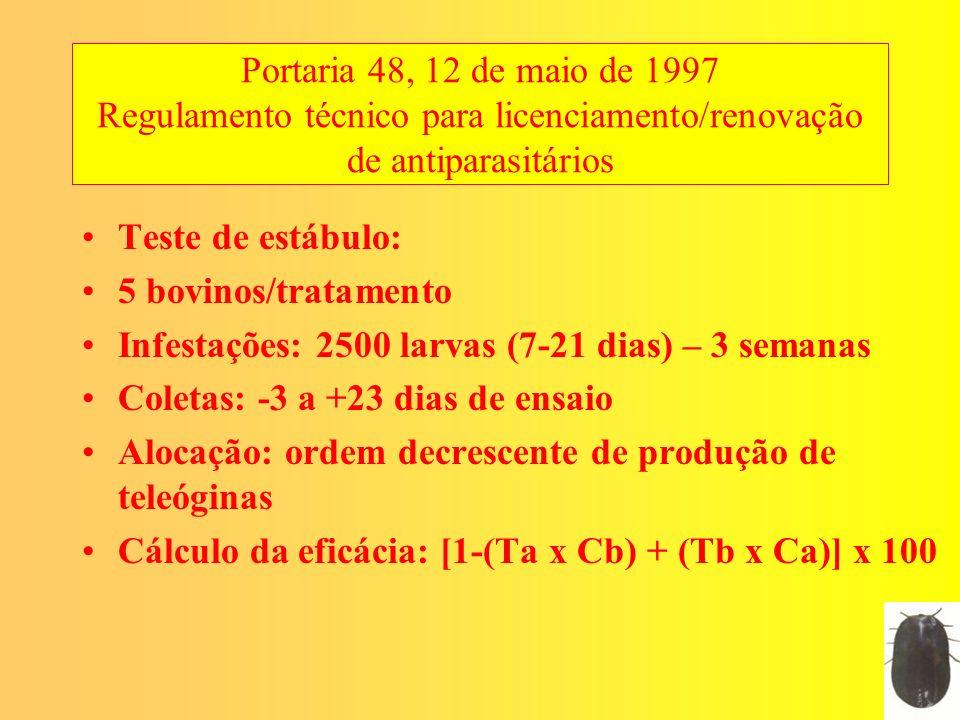 Portaria 48, 12 de maio de 1997 Regulamento técnico para licenciamento/renovação de antiparasitários Teste de estábulo: 5 bovinos/tratamento Infestaçõ