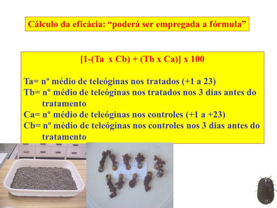 [1-(Ta x Cb) + (Tb x Ca)] x 100 Ta= nº médio de teleóginas nos tratados (+1 a 23) Tb= nº médio de teleóginas nos tratados nos 3 dias antes do tratamen
