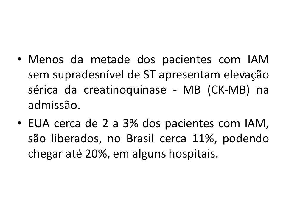 Menos da metade dos pacientes com IAM sem supradesnível de ST apresentam elevação sérica da creatinoquinase - MB (CK-MB) na admissão. EUA cerca de 2 a