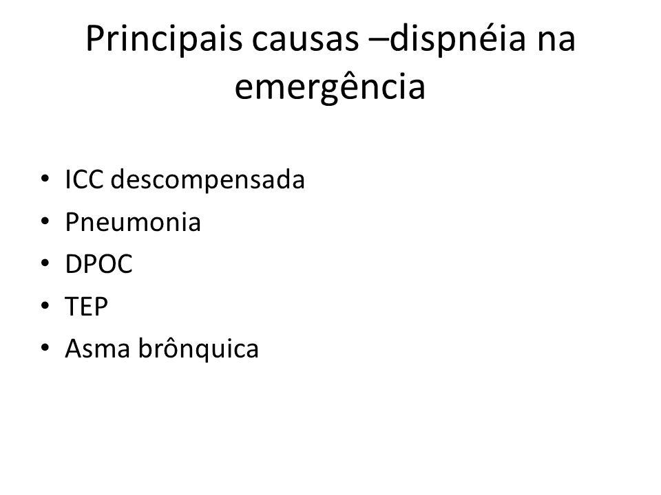 Principais causas –dispnéia na emergência ICC descompensada Pneumonia DPOC TEP Asma brônquica