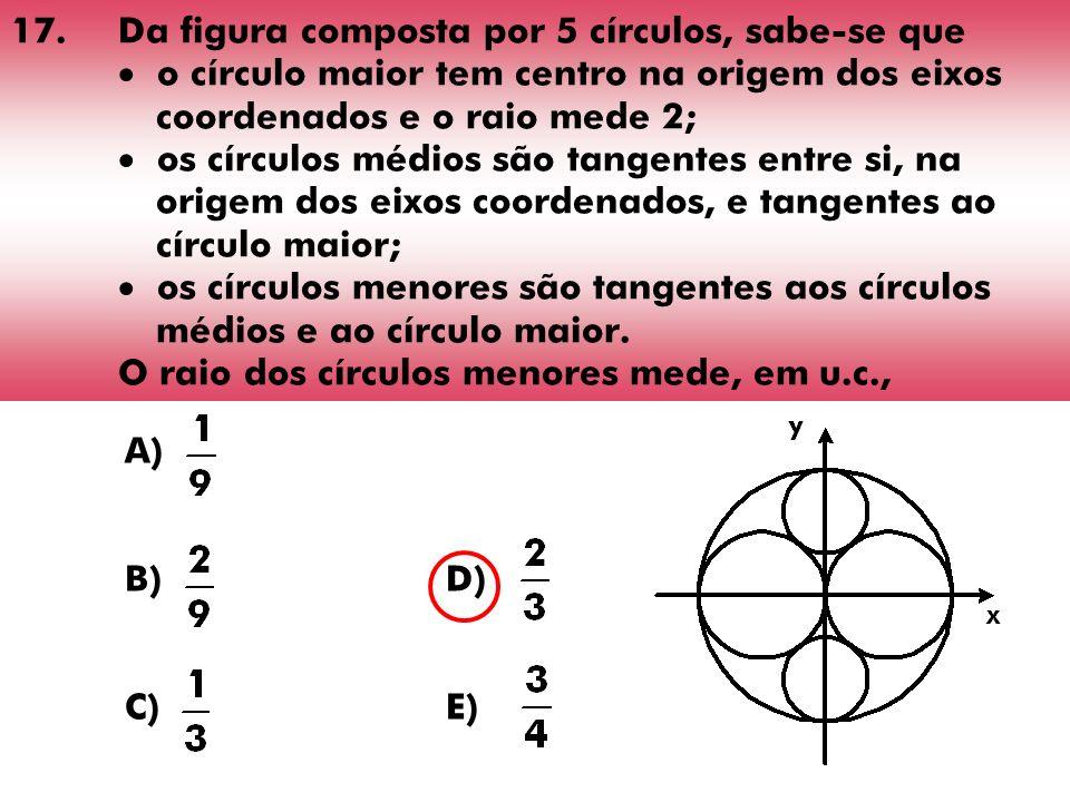 17.Da figura composta por 5 círculos, sabe-se que o círculo maior tem centro na origem dos eixos coordenados e o raio mede 2; os círculos médios são t