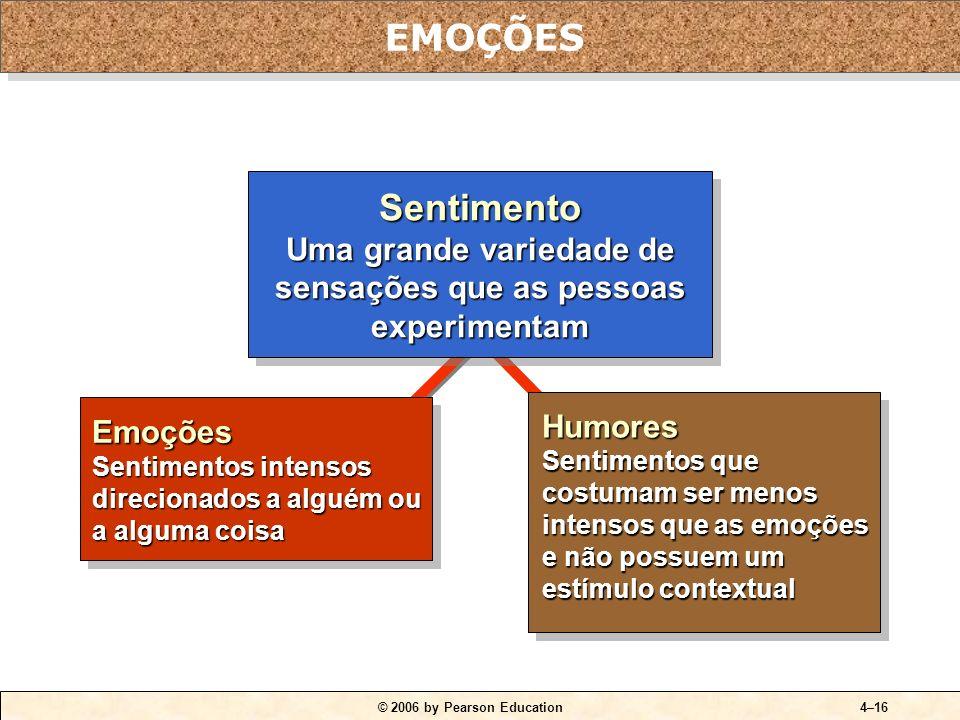 © 2006 by Pearson Education4–16 Humores Sentimentos que costumam ser menos intensos que as emoções e não possuem um estímulo contextual Emoções Sentim