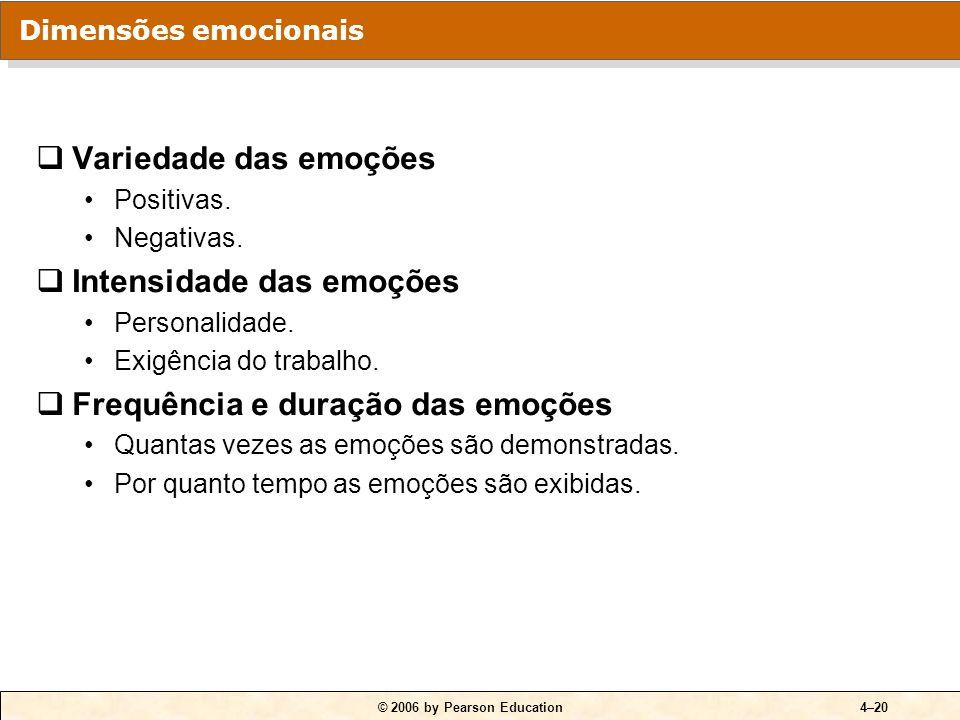 © 2006 by Pearson Education4–20 Variedade das emoções Positivas. Negativas. Intensidade das emoções Personalidade. Exigência do trabalho. Frequência e