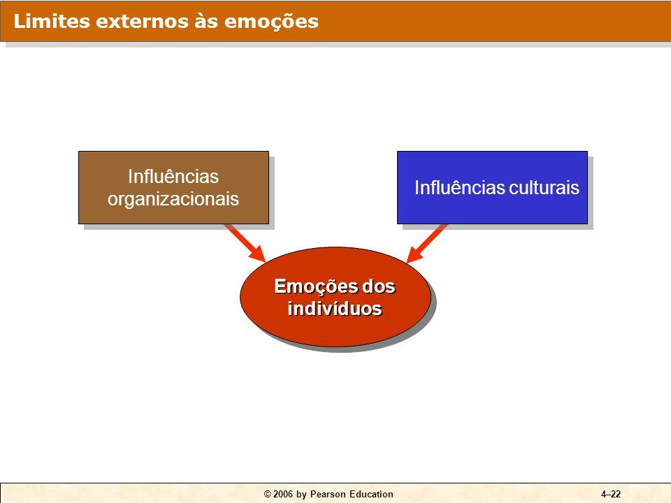 © 2006 by Pearson Education4–22 Influências organizacionais Influências culturais Emoções dos indivíduos Limites externos às emoções