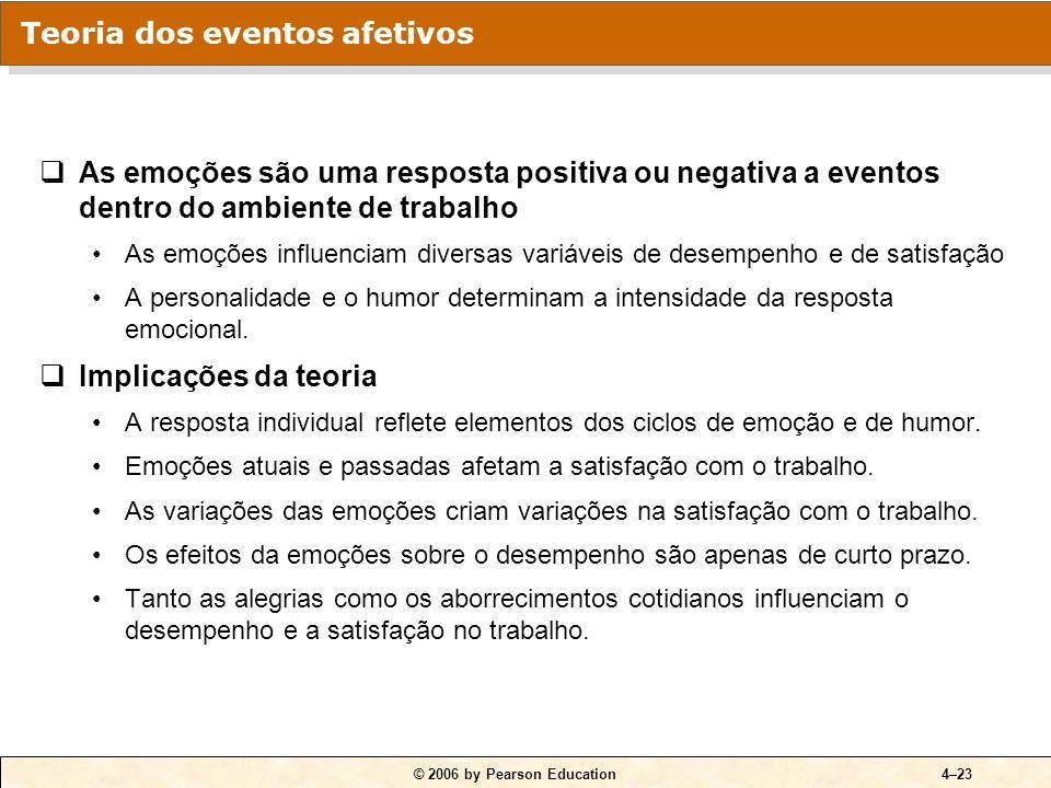 © 2006 by Pearson Education4–23 As emoções são uma resposta positiva ou negativa a eventos dentro do ambiente de trabalho As emoções influenciam diver