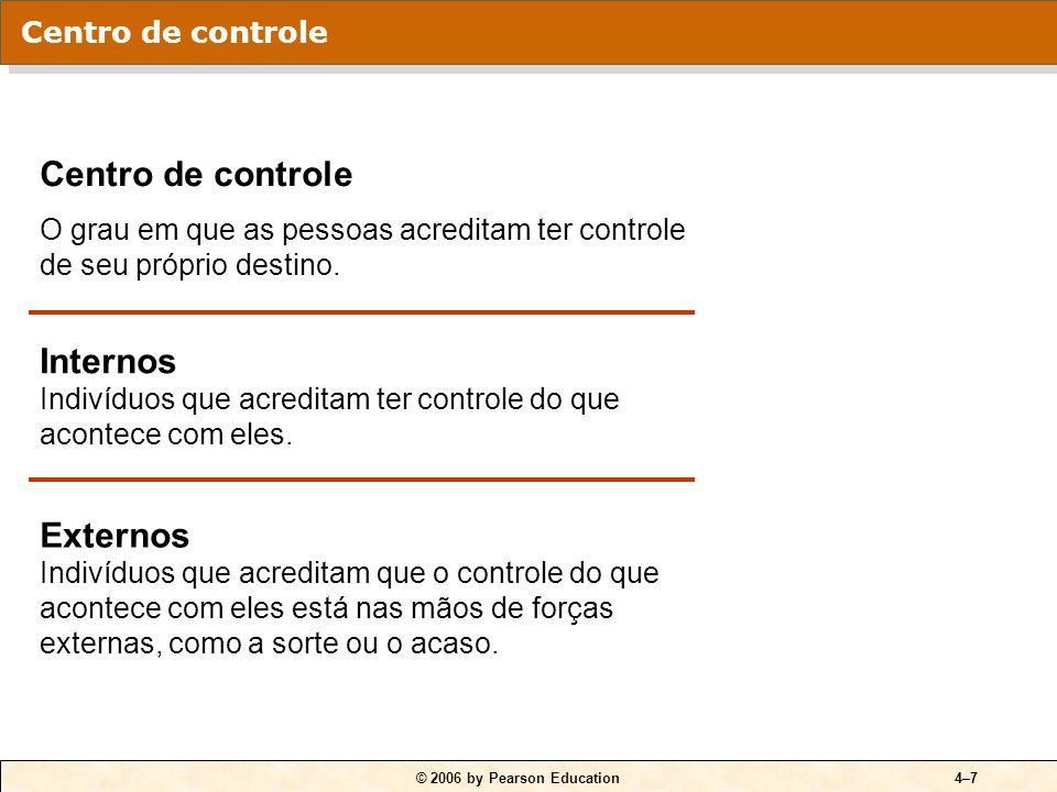 © 2006 by Pearson Education4–7 Centro de controle O grau em que as pessoas acreditam ter controle de seu próprio destino. Internos Indivíduos que acre