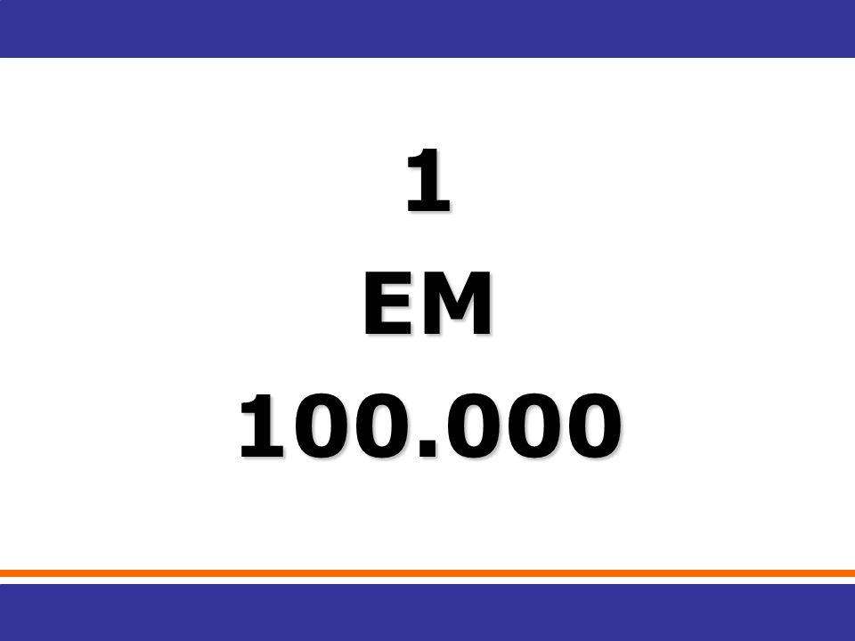 1EM100.000