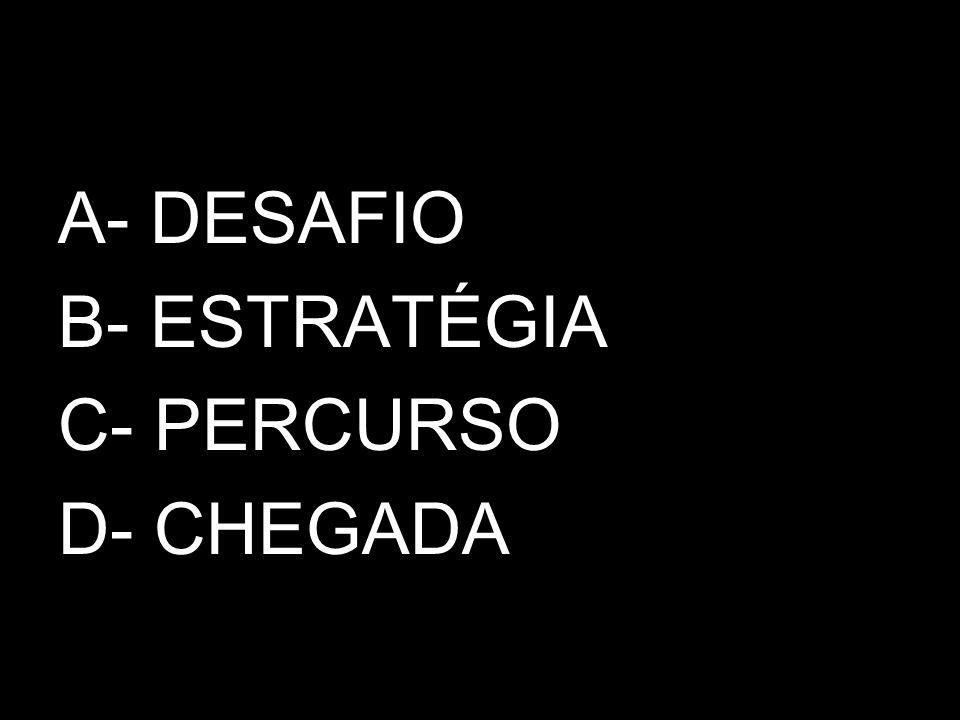 A- DESAFIO B- ESTRATÉGIA C- PERCURSO D- CHEGADA